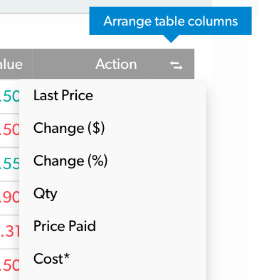 Unrealized-Arrange_table_columns-portfolio.png